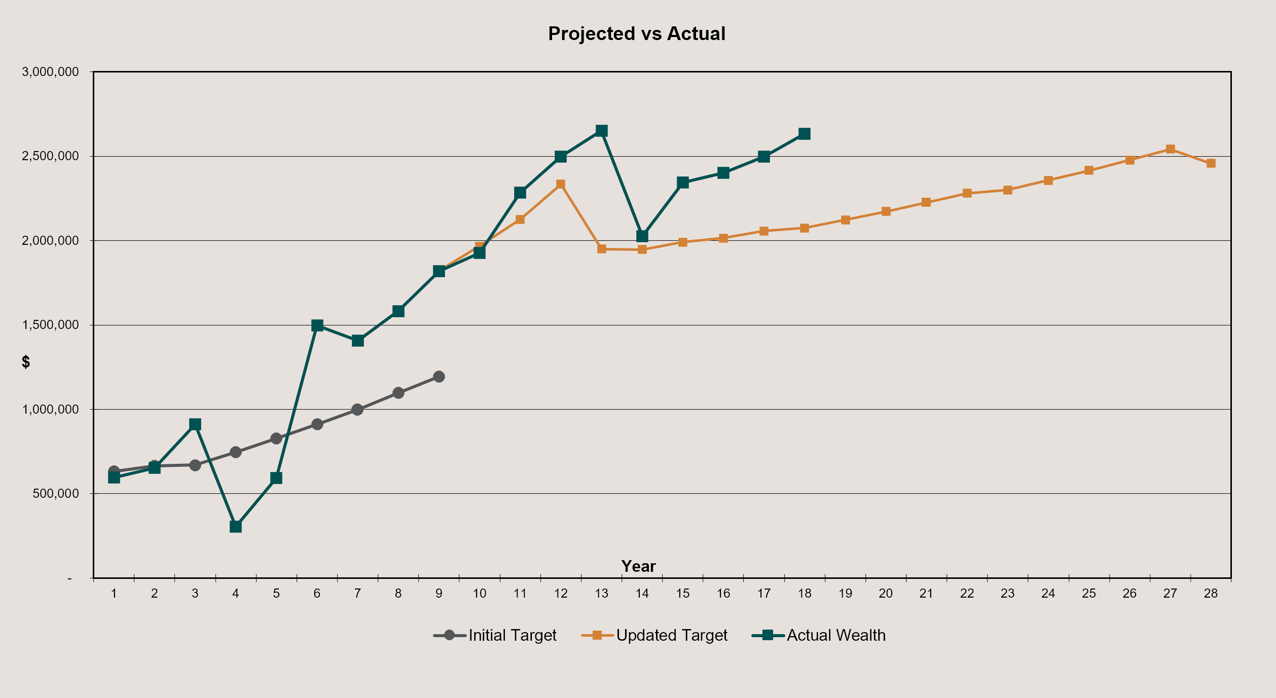 Projected-vs-Actual3